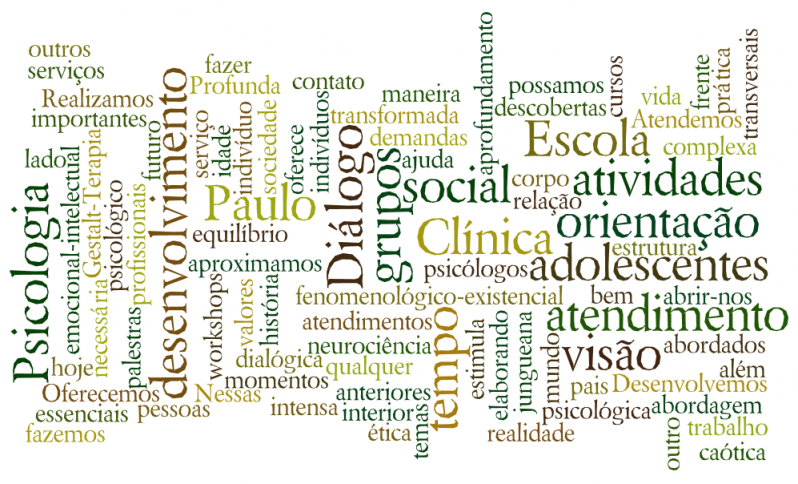 Onde Encontrar Clínica de Orientação Psicológica em Sapopemba - Orientação Vocacional com Psicólogo