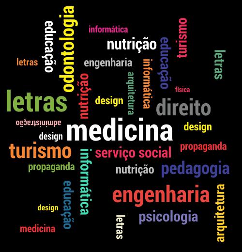Clínica de Orientação Profissional no Jabaquara - Orientação Vocacional com Psicólogo